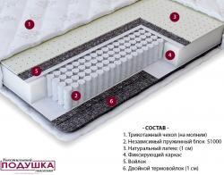 Матрас «Multipocket L1»    Промтекс-Ориент